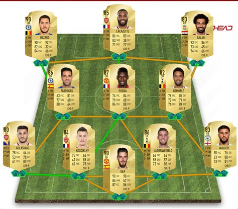 futhead best team what is fut a beginner s guide to fifa 18 ultimate team