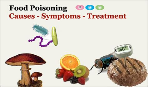 food poisoning symptoms food poisoning symptoms