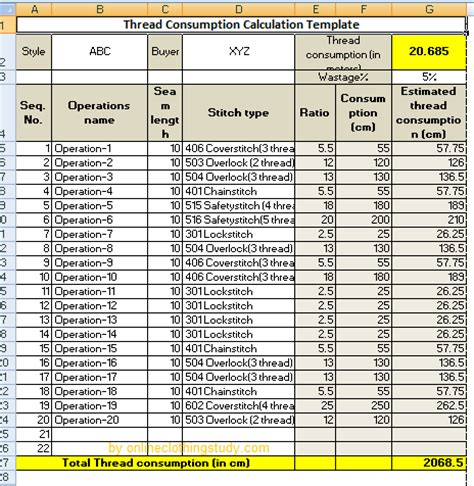 Sewing Thread Consumption Calculation Template (Download