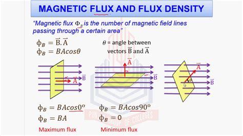 flux diagram pgc lecture magnetic flux and flux density