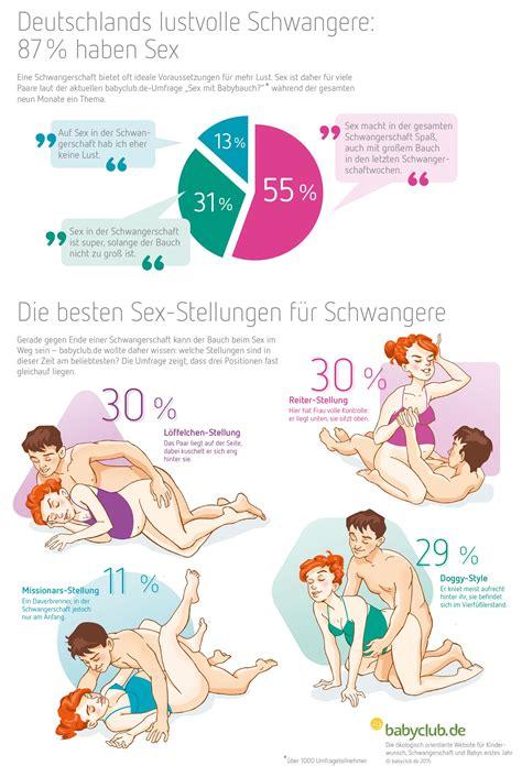 Stellungen Für Sex Im Auto by Video Quot Sexstellungen In Der Schwangerschaft Quot