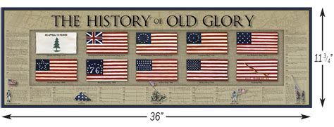 the history of the history of the us flag old glory poster patriotic claris deals