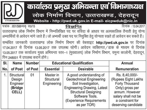 design engineer govt jobs structural design engineer recruitment in pwd dehradun