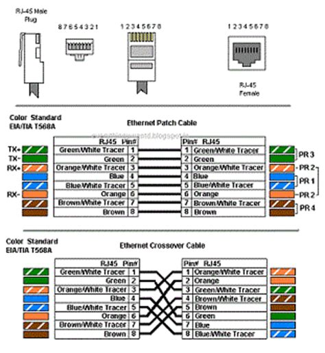 hdmi color code hdmi connector wiring diagram color code hdmi connectors
