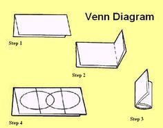 venn diagram foldable printable plant animal cell venn diagram science ideas pinterest