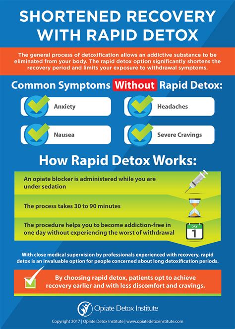 Rapid Detox by Shortened Recovery With Rapid Detox Opiate Rapid Detox