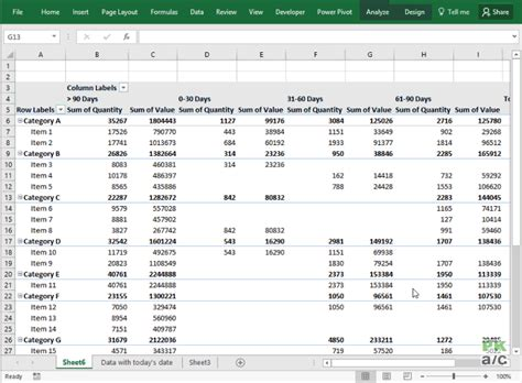 stock analysis report template stock ageing analysis reports using excel how to