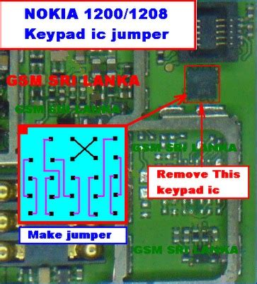 themes for nokia keypad gamemodes nokia keypad ic