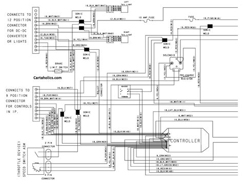 1982 club car wiring diagram 28 wiring diagram images