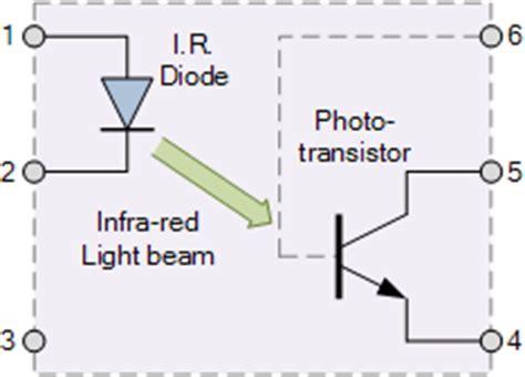4n35 Photocoupler optocoupler tutorial and optocoupler application