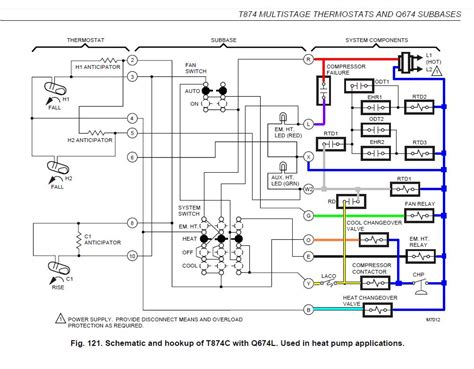ruud furnace thermostat wiring diagram wiring diagram