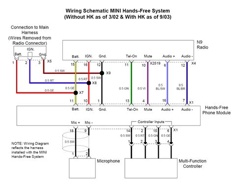2003 mini cooper stereo wiring diagram wiring diagram