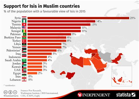 christian hospitality and muslim immigration in an age of fear books chart support for in muslim countries statista
