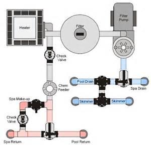 diagram of salt water pool diagram free engine image for