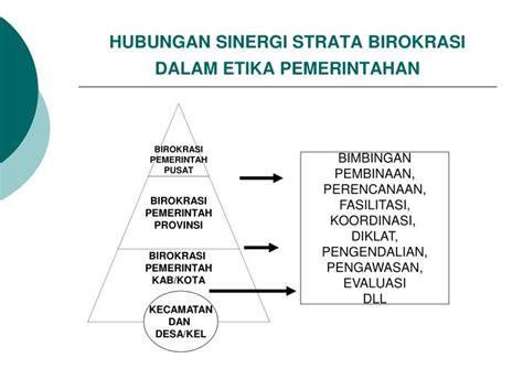 Pengendalian Tanpa Birokrasi ppt etika pemerintahan disaikan pada diklat pim iv powerpoint presentation id 533196