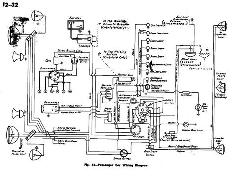 electric vehicle wiring diagram gallery electrical