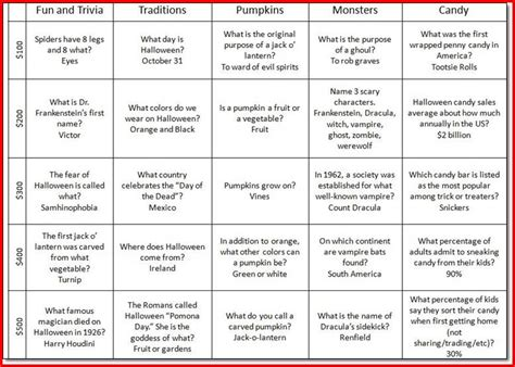 Social Skills Worksheets For Adults by Social Skills Activities For Adults With Mental