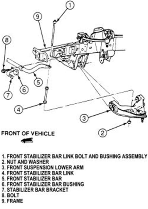 | Repair Guides | Front Suspension | Stabilizer Bar (sway