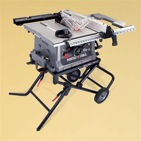 Portable Table Saw by Toh Tested Portable Table Saws