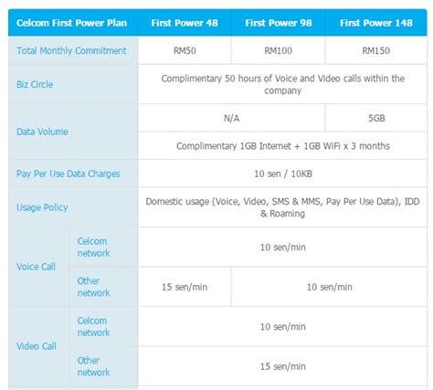 free cheapest wifi data plan software