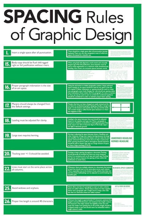 graphic design layout rules rules of graphic design poster series on behance