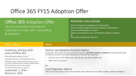 Getting On The Fasttrack To Office 365 Auckland Cloud Infrastruct Office 365 Migration End User Communication Template