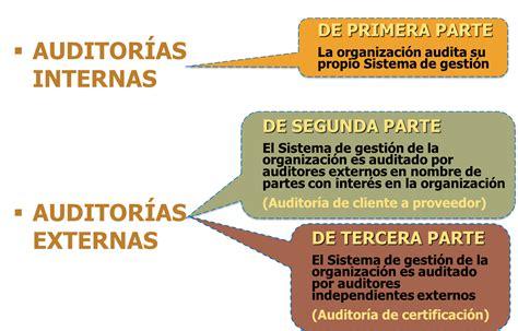 tipos de auditoria auditoria y control interno auditor 205 as de sistemas de