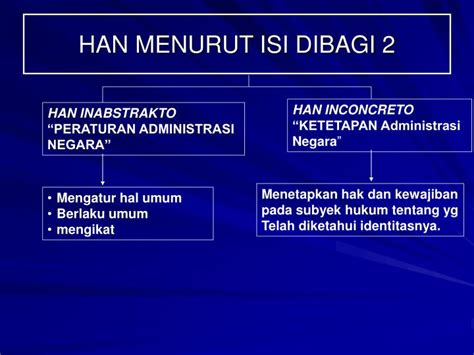 ppt hukum administrasi negara powerpoint presentation id 509091