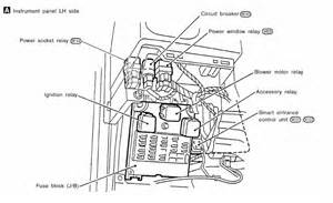 nissan quest fuse box diagram nissan free engine image for user manual