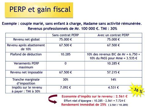 Calcul Plafond Perp by Le Perp Redevient S 233 Duisant Aux Yeux Des 233 Pargnants La