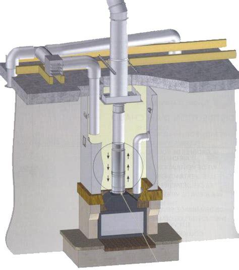 recuperateur air chaud cheminee distributeur d air chaud pour insert