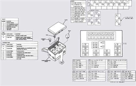 2011 dodge ram 2500 fuse box diagram free