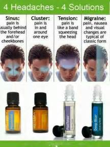 Doterra oils for migraines myideasbedroom com
