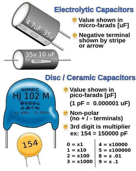 how to check a electrolytic capacitor capacitor value codes check more at http blackboxs ru category cooking electronics