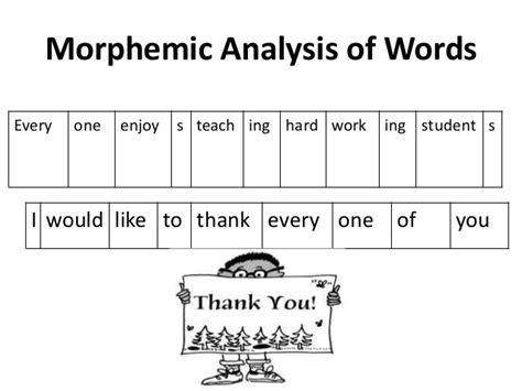 morphology morpheme allomorph view image morphology