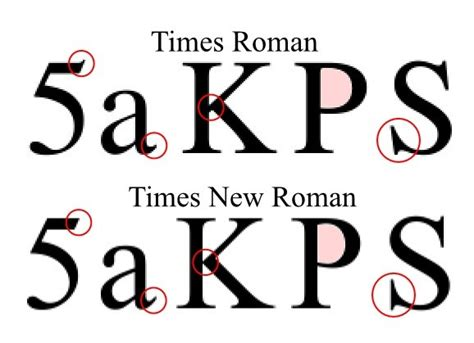 font themes new roman times new roman the newspaper font that took over windows