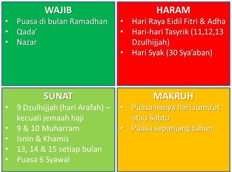 Shalawat Sapujagat Sepanjang Hari Sepanjang Tahun seeheart fadhilat puasa wajib dan sunnat sepanjang tahun