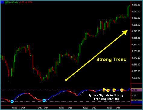 candle pattern ninjatrader indicator ninjatrader leading reversal indicator wavetrend stocks
