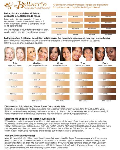 mocha skin color mocha skin tone www pixshark images galleries with