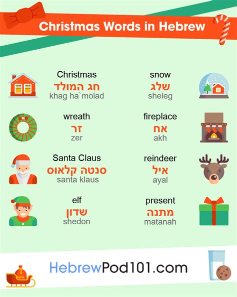 merry christmas  hebrew hebrewpod