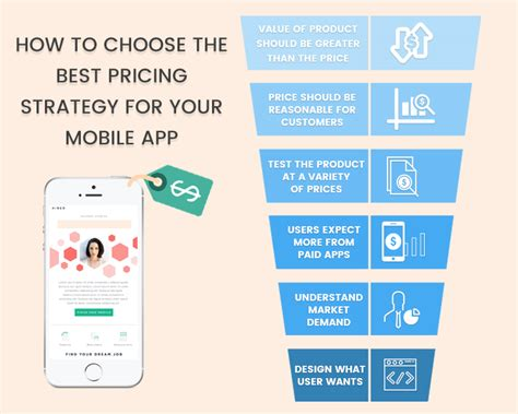 how to choose the best pricing strategy for your mobile app