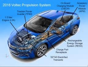 Electric Cars Range Comparison 2015 2016 Chevrolet Volt Powertrain How It Works In Electric