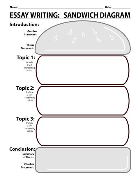 essay structure pdf writing pdf essay writing sandwich diagram download as