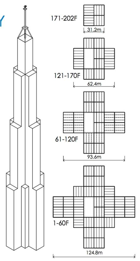sears tower floor plan world s tallest building starts stacking the world of