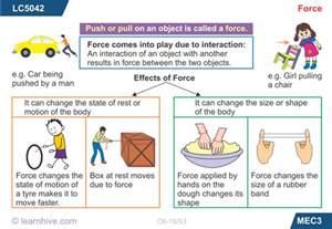 types of forces worksheet ommunist