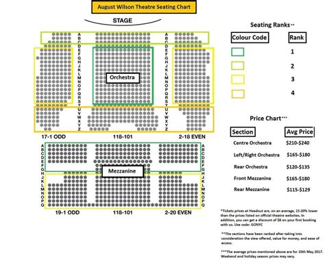 winter garden theater nyc seating chart winter garden theater seating plan all the best garden