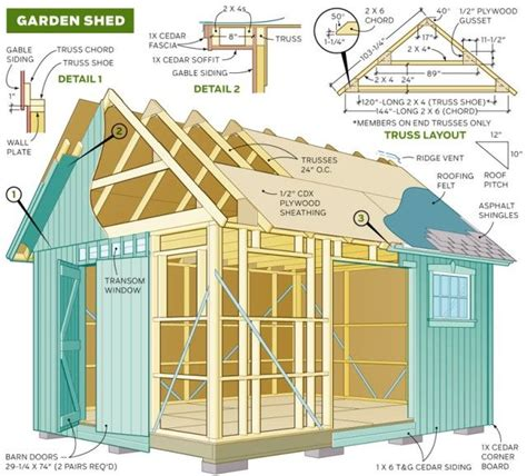 she shed building plans 63 best she shed images on pinterest sheds woodworking and cabana