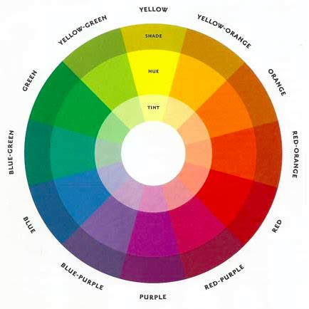 tasc colors task 1 the colour wheel learning zones