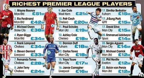 epl highest paid player full list richest highest paid english premier league