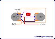 the guitar wiring diagrams and tips gibson meets
